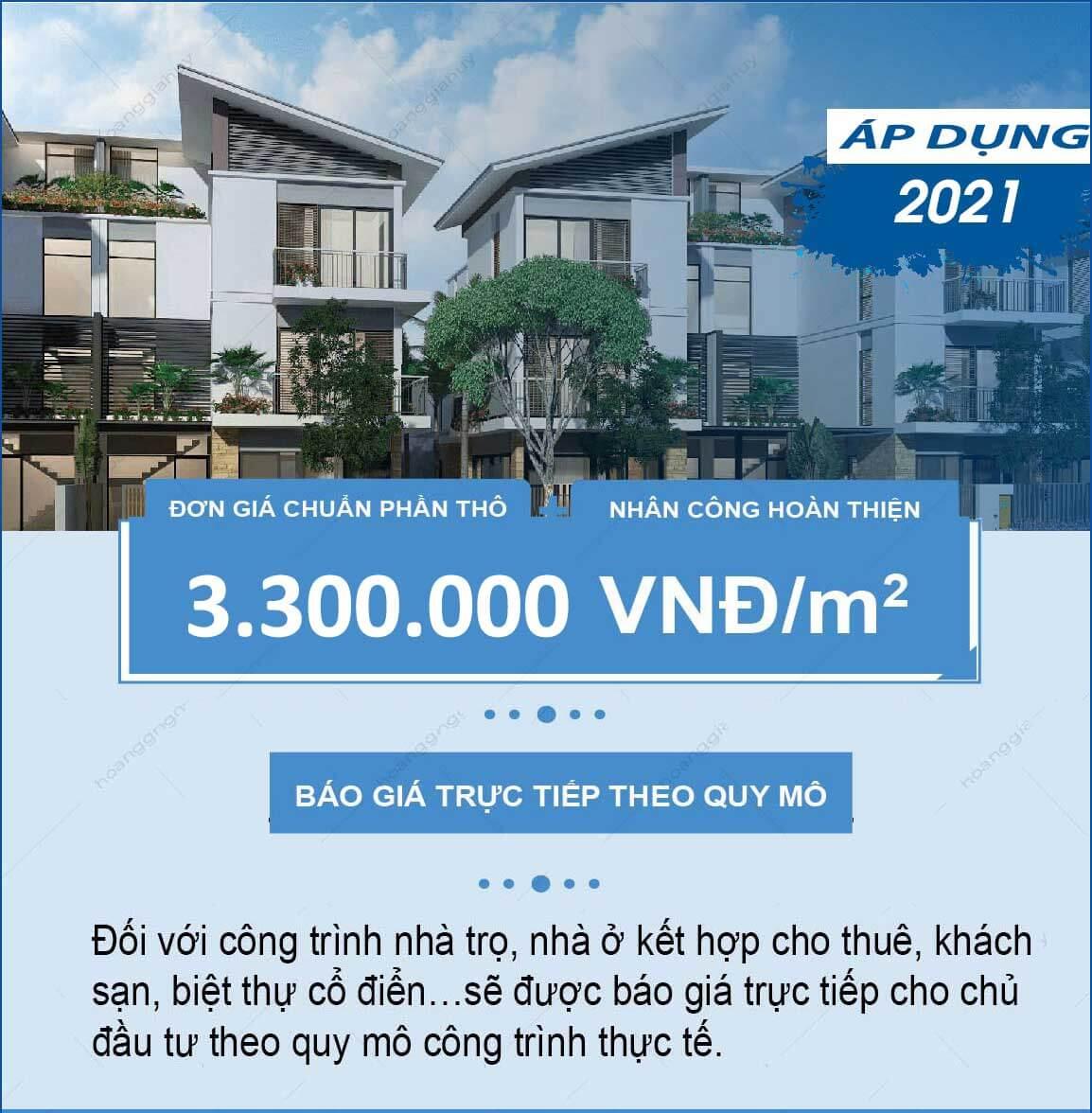 Báo giá xây dựng phần thô 2021